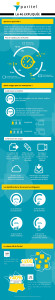 infographie-4G