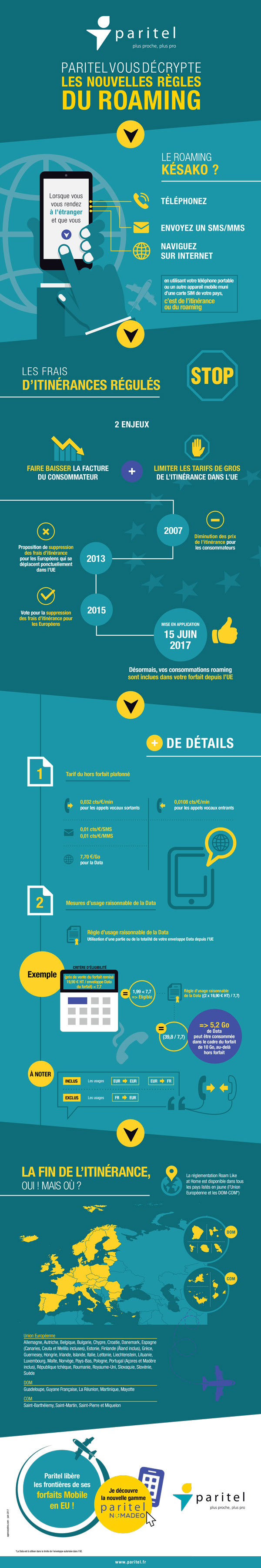 infographie_comprendre_roaming_paritel